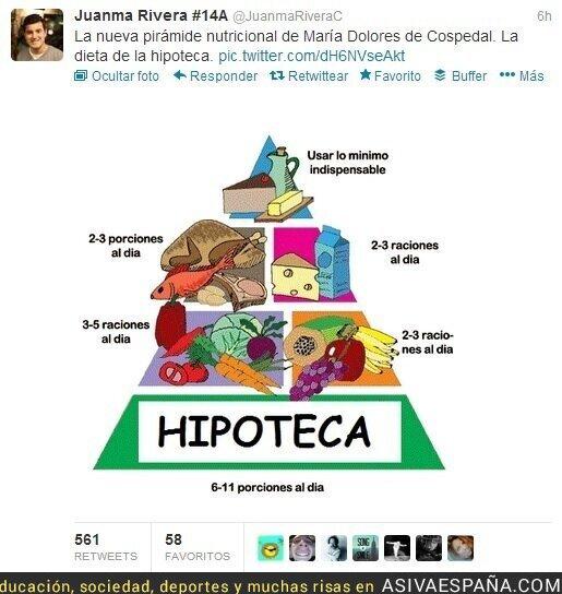 8263 - La nueva pirámide nutricional de Cospedal por @juanmariveraC