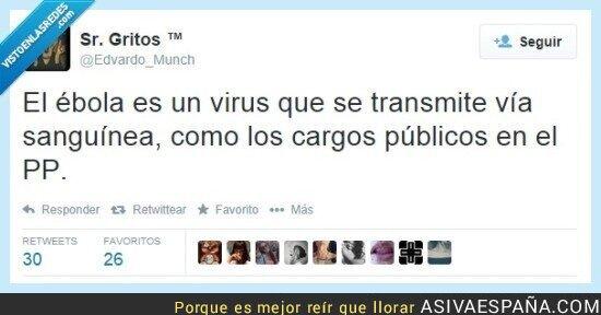 10645 - Ébola hereditario y otros cargos por @Edvardo_Munch