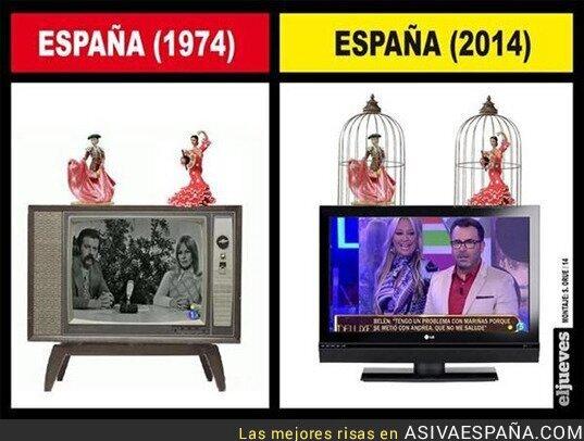16150 - La evolución de España