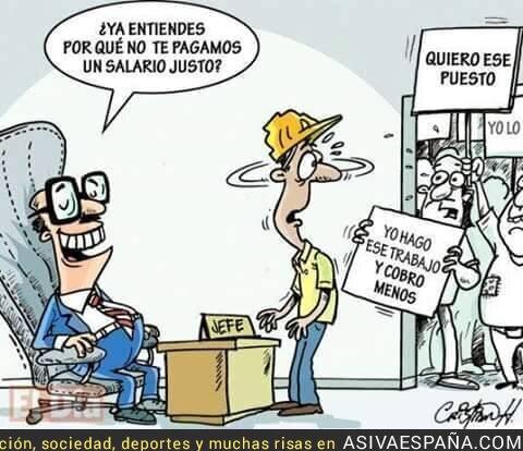 20221 - Los salarios en España