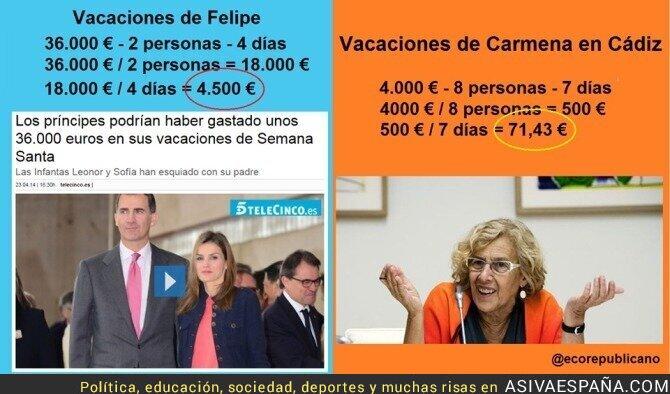 20500 - Comparación entre la Familia Real y Manuela Carmena