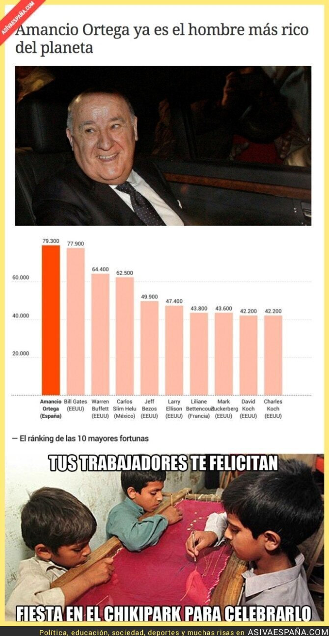 24805 - Amancio Ortega, el hombre más rico del planeta