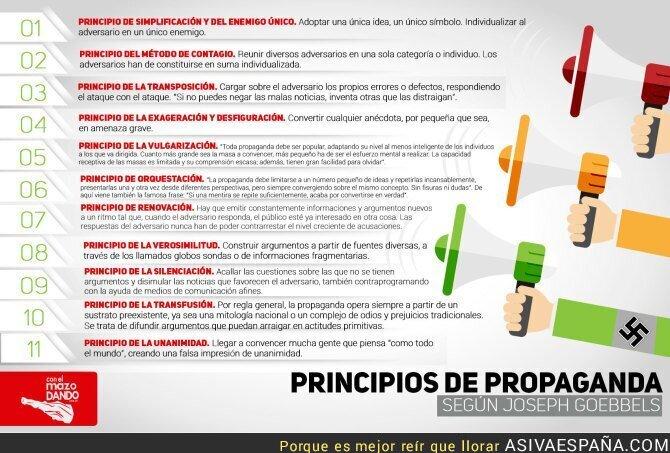32363 - Los principios de la publicidad política según Goebbels