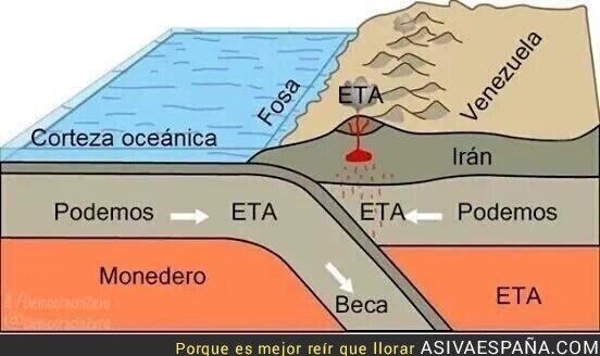 33057 - Ya tenemos explicación del terremoto en el Mar de Alborán
