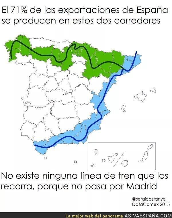 33942 - Simplemente: Así va España
