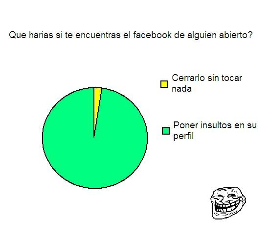 Trollface - Facebook abierto