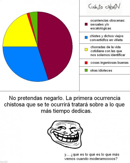 Trollface - ¿De qué tratan las viñetas de cuantocabron.com?