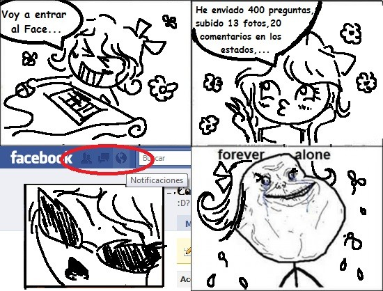 Forever_alone - Popularidad