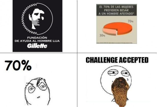 Challenge_accepted - Gillette y las mujeres