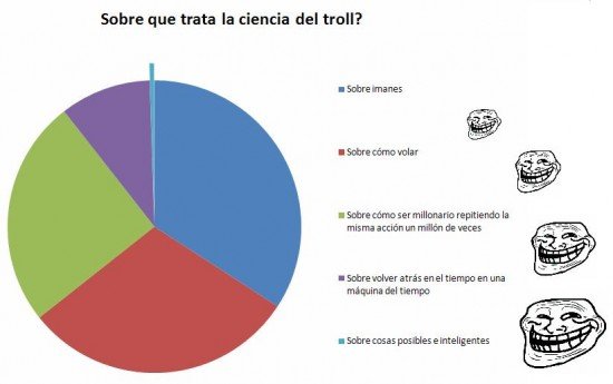 coolface,gráfico,imanes,trollface