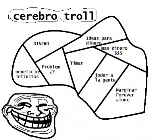 Trollface - Cerebro troll