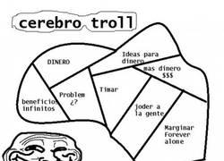 Enlace a Cerebro troll