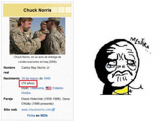 Mentira - Chuck Norris se hace mayor