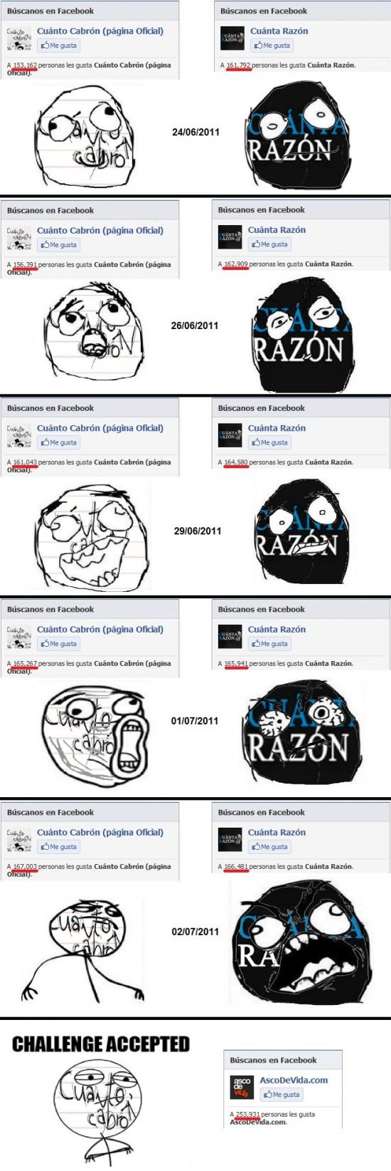 Callenge Accepted,CC,CR,Cuanta Razón,Cuanto Cabrón,Facebook,LOL,Me gusta,Meme