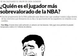 Enlace a Jugador sobrevalorado NBA