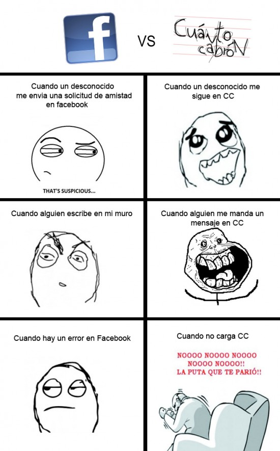 Mix - Facebook vs CC