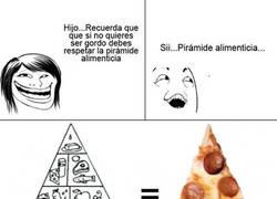 Enlace a Respetando la pirámide alimenticia