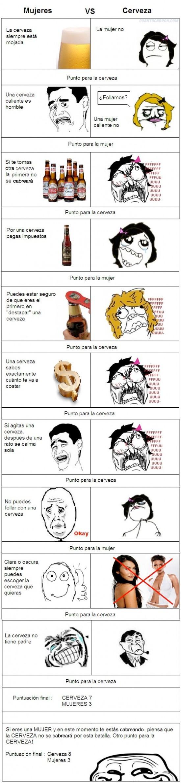 Trollface - Cerveza vs Mujeres