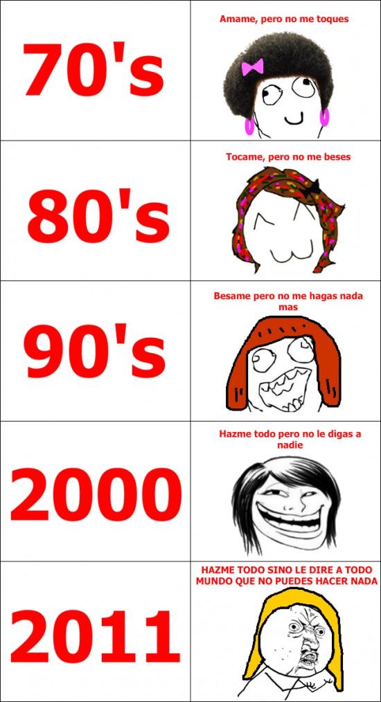 Mix - Mujeres según la epoca