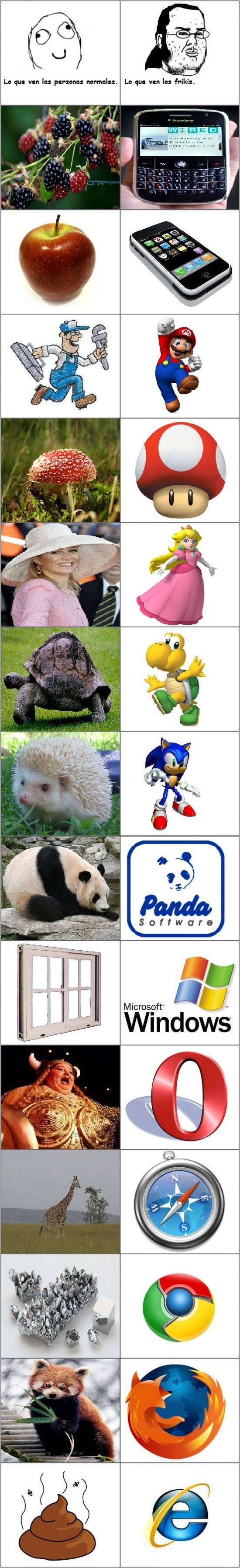 apple,blackberry,Chrome,Firefox,friki,hongo,Internet Explorer,Mario,Opera,Panda,princesa peach,Safari,Sonic,tortuga,Windows