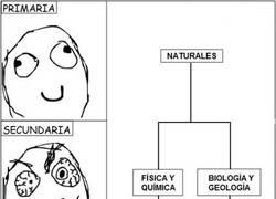 Enlace a La evolución natural