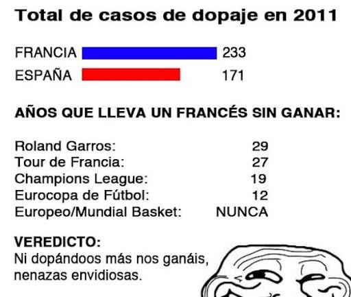 Doping,España,Francia