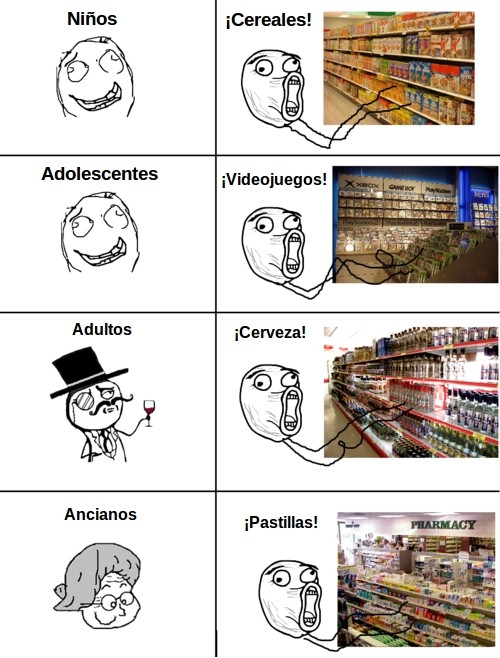 adolescentes,adultos,ancianos,gustos,lol,niños