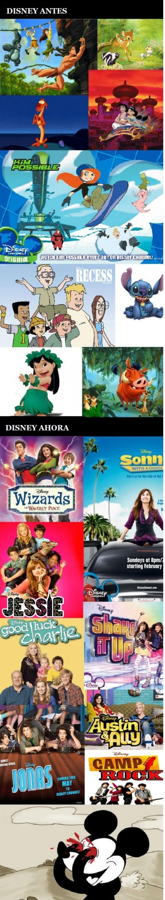 cursi,cutre,Disney,evolución,mickey mouse