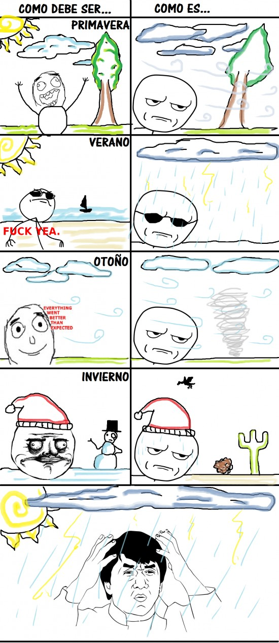Kidding_me - Cómo es el clima
