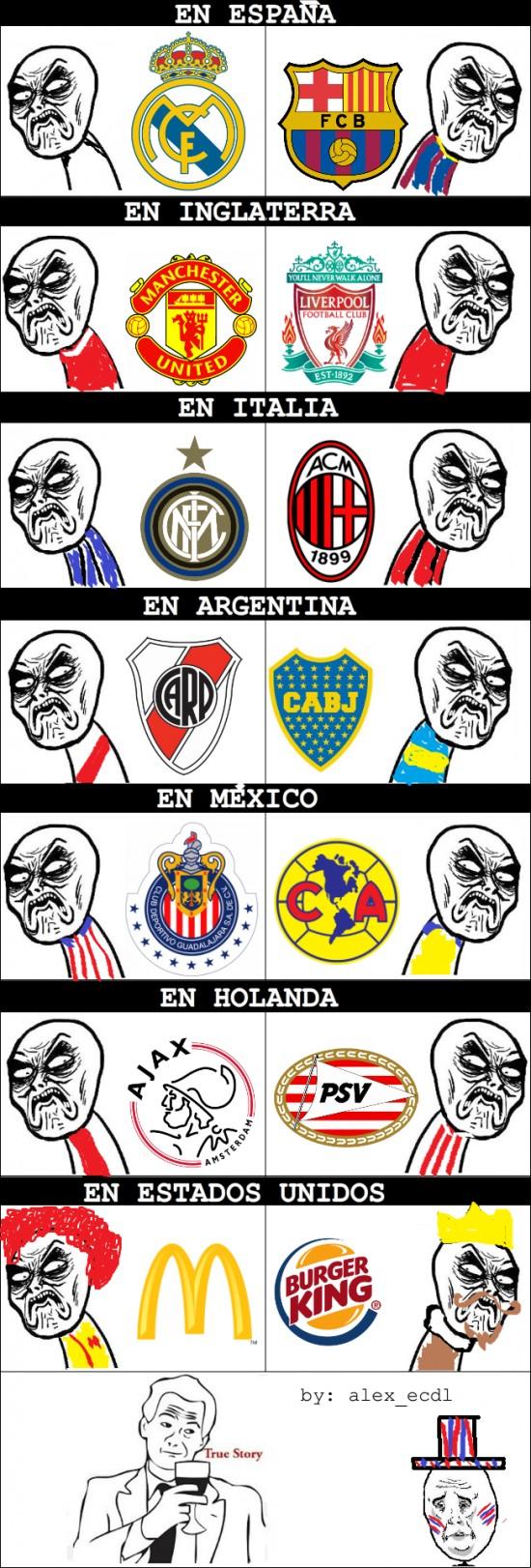 Ajax,America,Barcelona,Boca,Chivas,Fútbol,Inter,Liverpool,McDonalds,Milan,PSV,Real Madrid,River,United