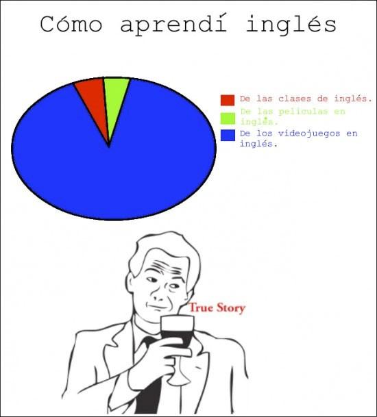 Otros - Cómo aprendí inglés