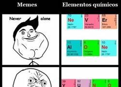 Enlace a Elementos químicos y memes
