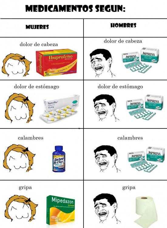 Yao - Todo tipo de medicamentos