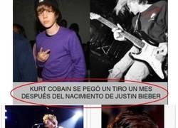 Enlace a Kurt lo sabía
