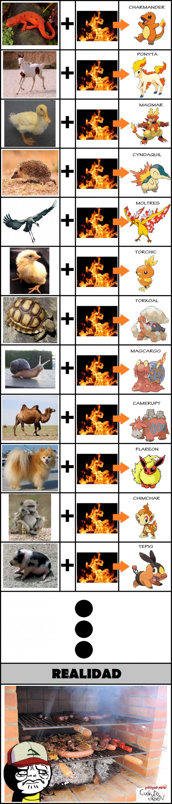 Mentira - Pokémon de fuego