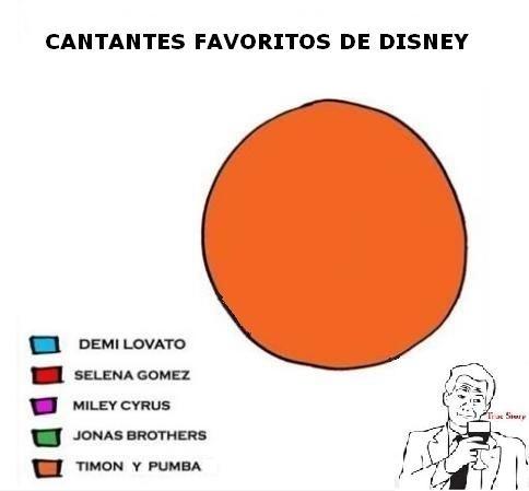 Otros - Los mejores cantantes de Disney