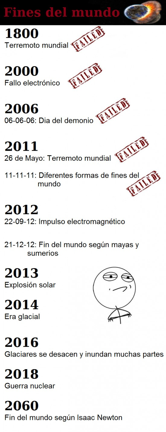 Challenge_accepted - ¿Finales del mundo? Challenge accepted