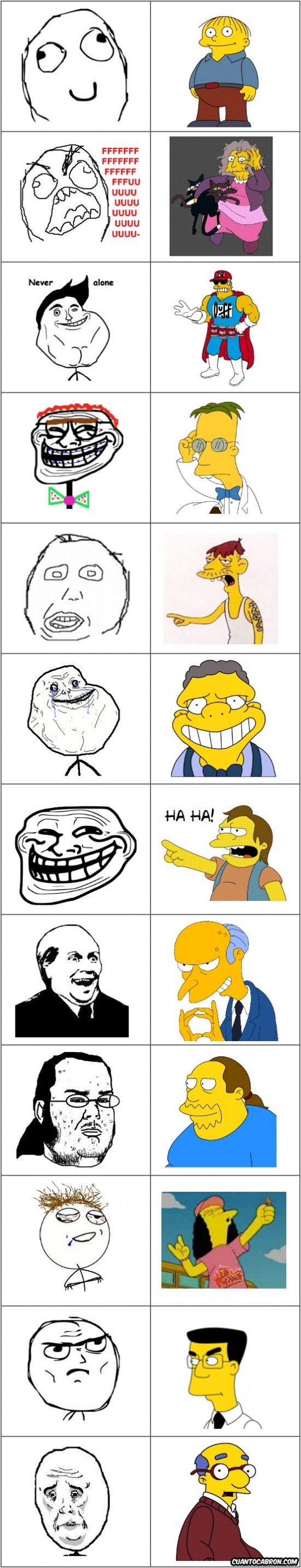 Mix - ¿Qué memes se adaptan más a los personajes de los Simpson?