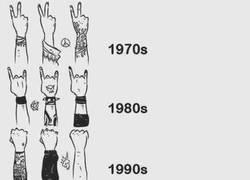 Enlace a 40 años de evolución en los conciertos