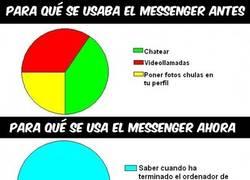 Enlace a Usos del Messenger antes y ahora
