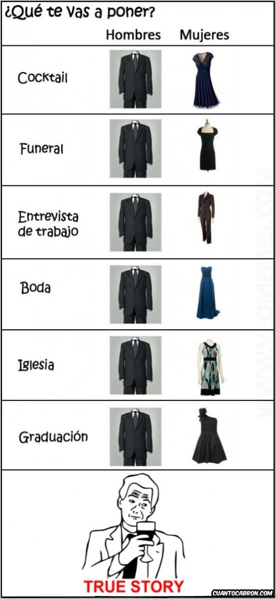Otros - La variedad de vestuario en hombres y mujeres
