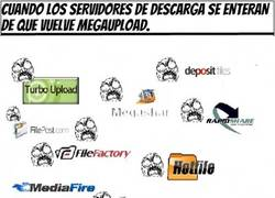 Enlace a ¡Megaupload is coming back, motherfuckers!