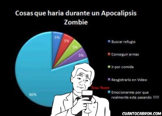 Otros - Lo que todos haríamos si de verdad pasara una apocalipsis zombie