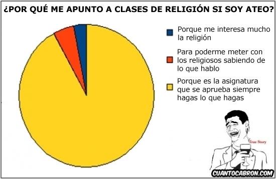 Yao - Por qué me apunto a religión