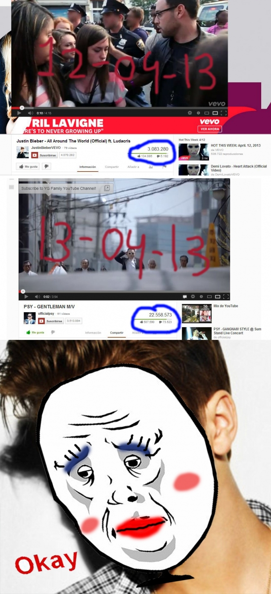 Okay - PSY gana por paliza a Justin