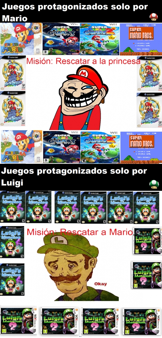 Mix - Pobre Luigi, ya no es sólo la falta de protagonismo, sino que encima...