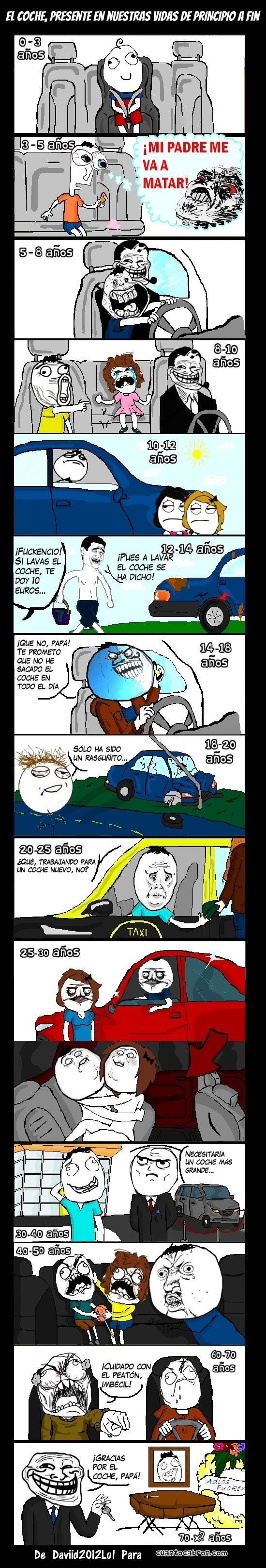 Mix - El coche a lo largo de la vida