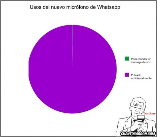 gráfico,micro,microfono,true story,twitter,whatsapp
