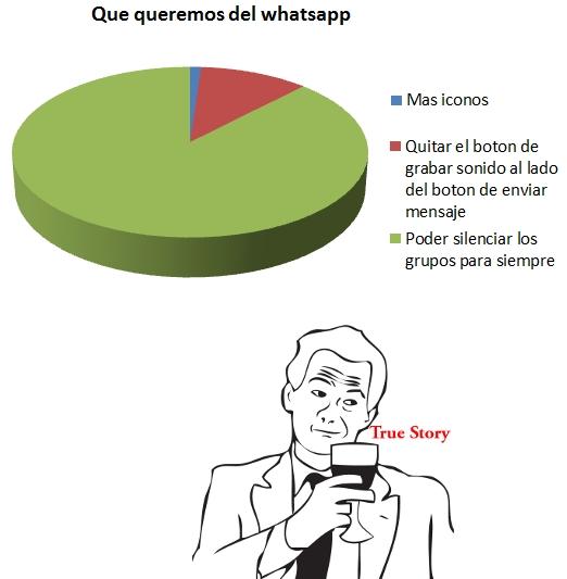 cansinos,grupos,True Story,Whatsapp
