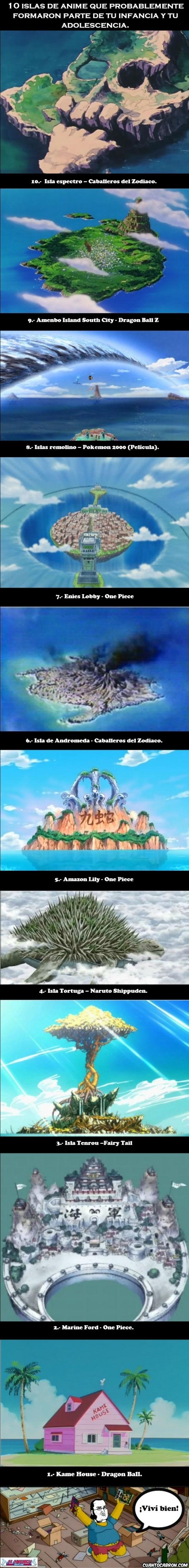 Friki - Islas de anime que causan nostalgia